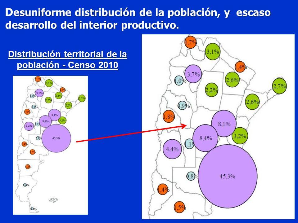 Distribución territorial de la población - Censo 2010