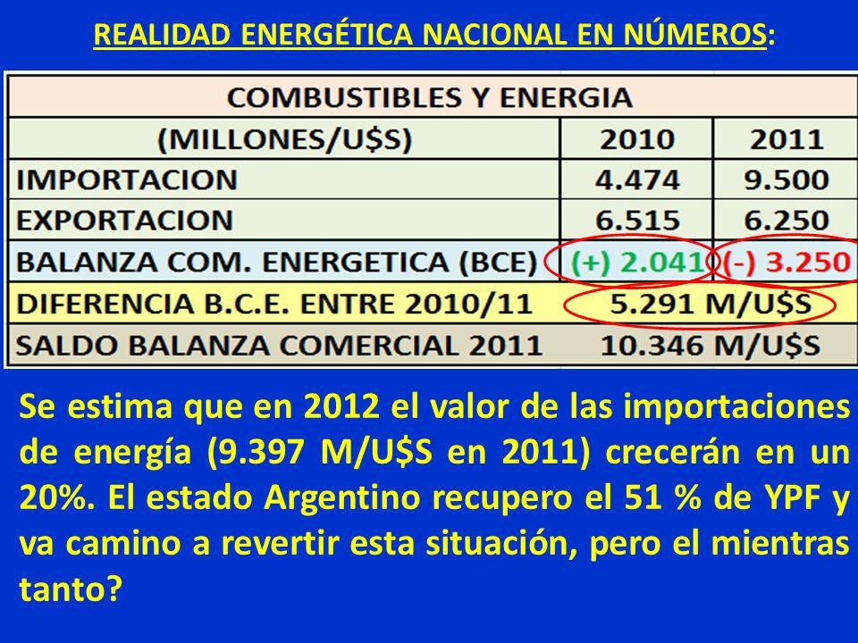 REALIDAD ENERGÉTICA NACIONAL EN NÚMEROS: