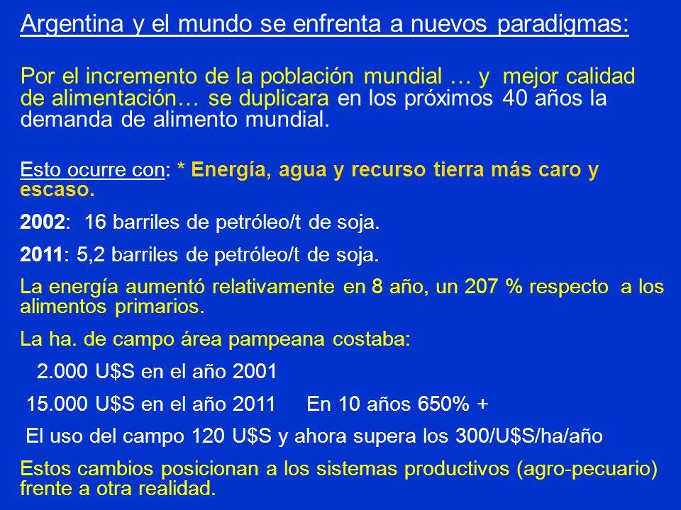 Argentina y el mundo se enfrenta a nuevos paradigmas: