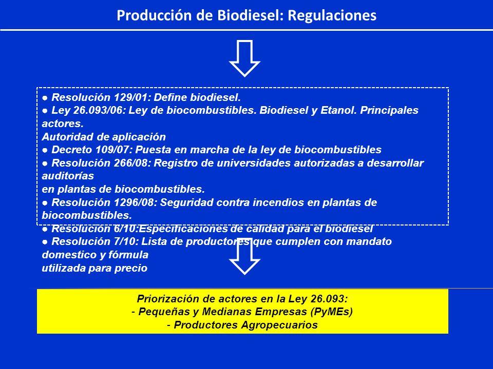 Producción de Biodiesel: Regulaciones