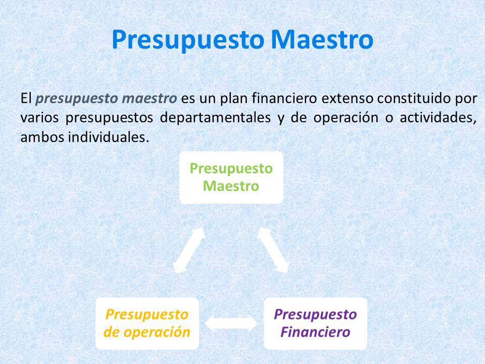 Presupuesto Financiero Presupuesto de operación