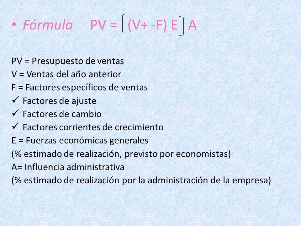 Fórmula PV = (V+ -F) E A PV = Presupuesto de ventas