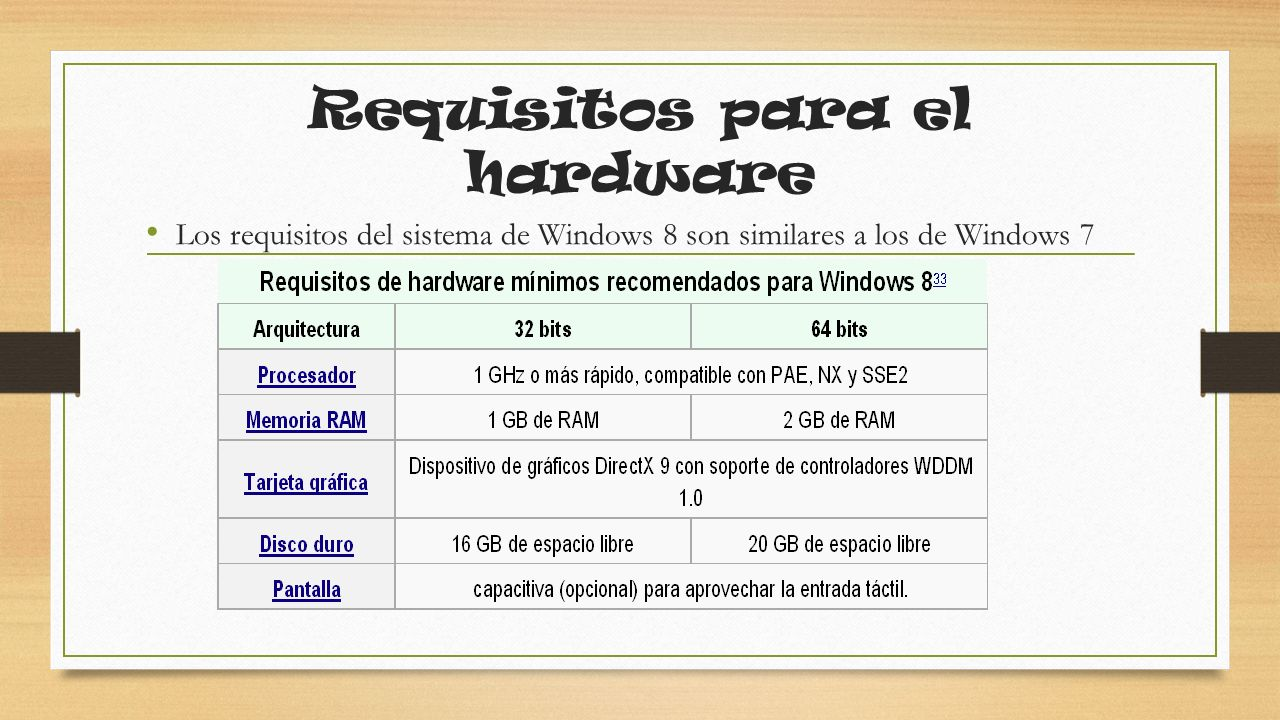 Requisitos para el hardware