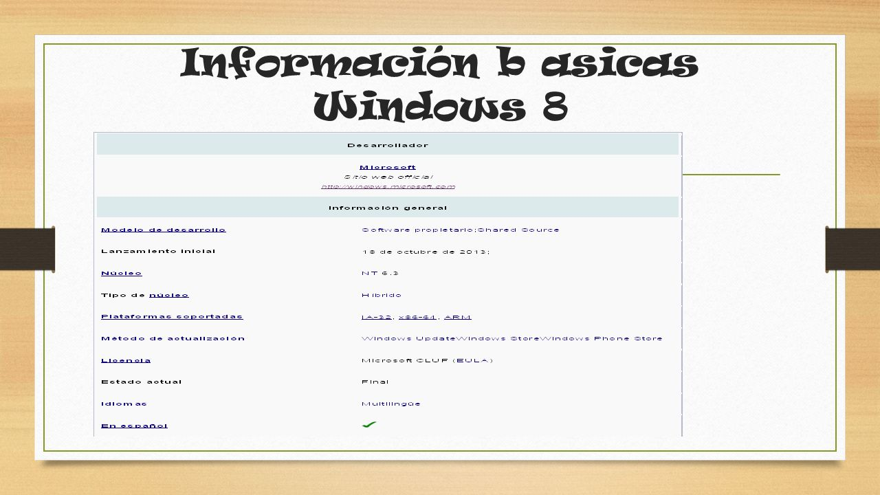 Información b asicas Windows 8