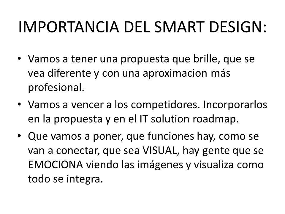 IMPORTANCIA DEL SMART DESIGN: