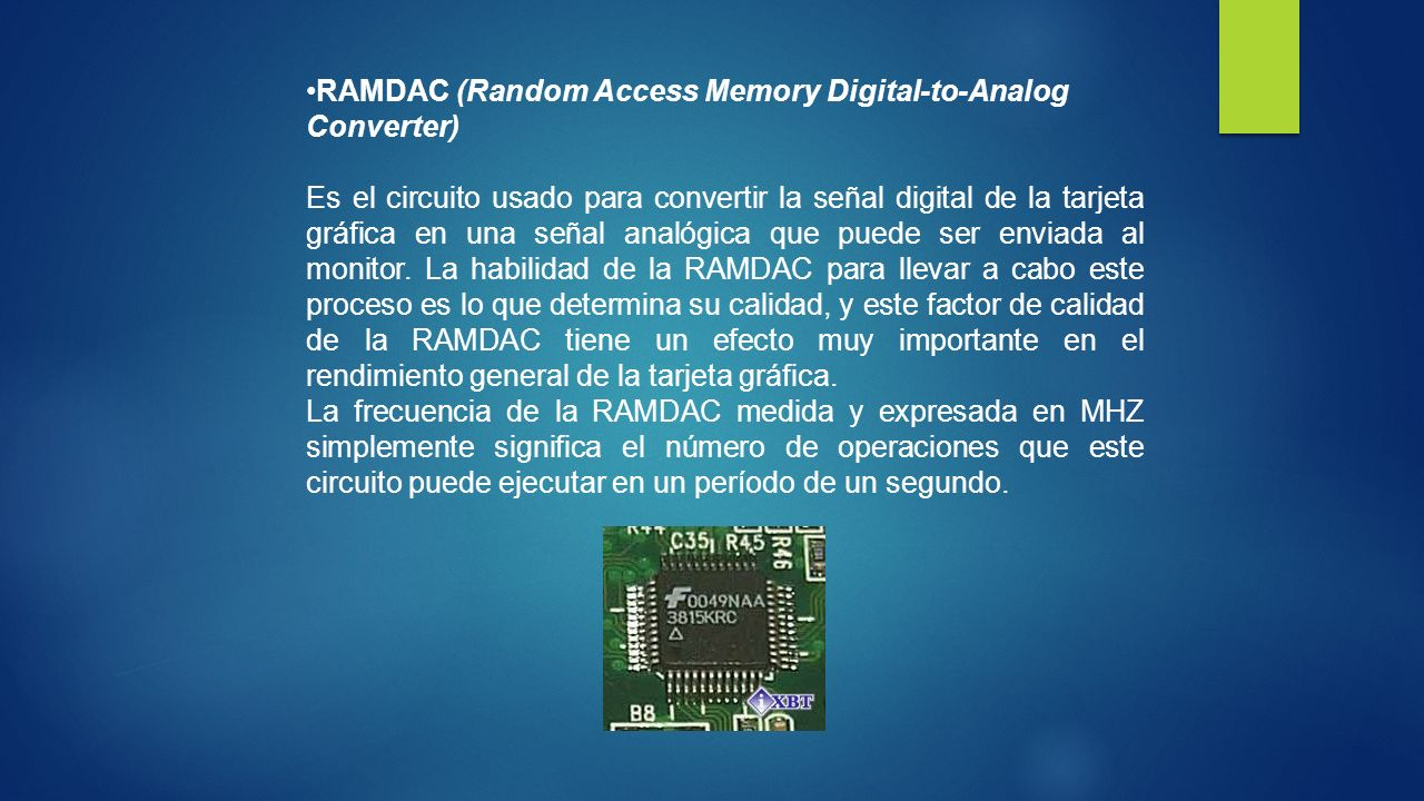 RAMDAC (Random Access Memory Digital-to-Analog Converter)
