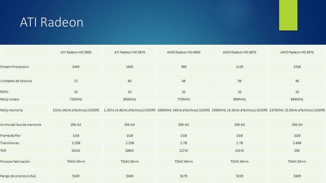 ATI Radeon ATI Radeon HD 5850 ATI Radeon HD 5870 AMD Radeon HD 6850