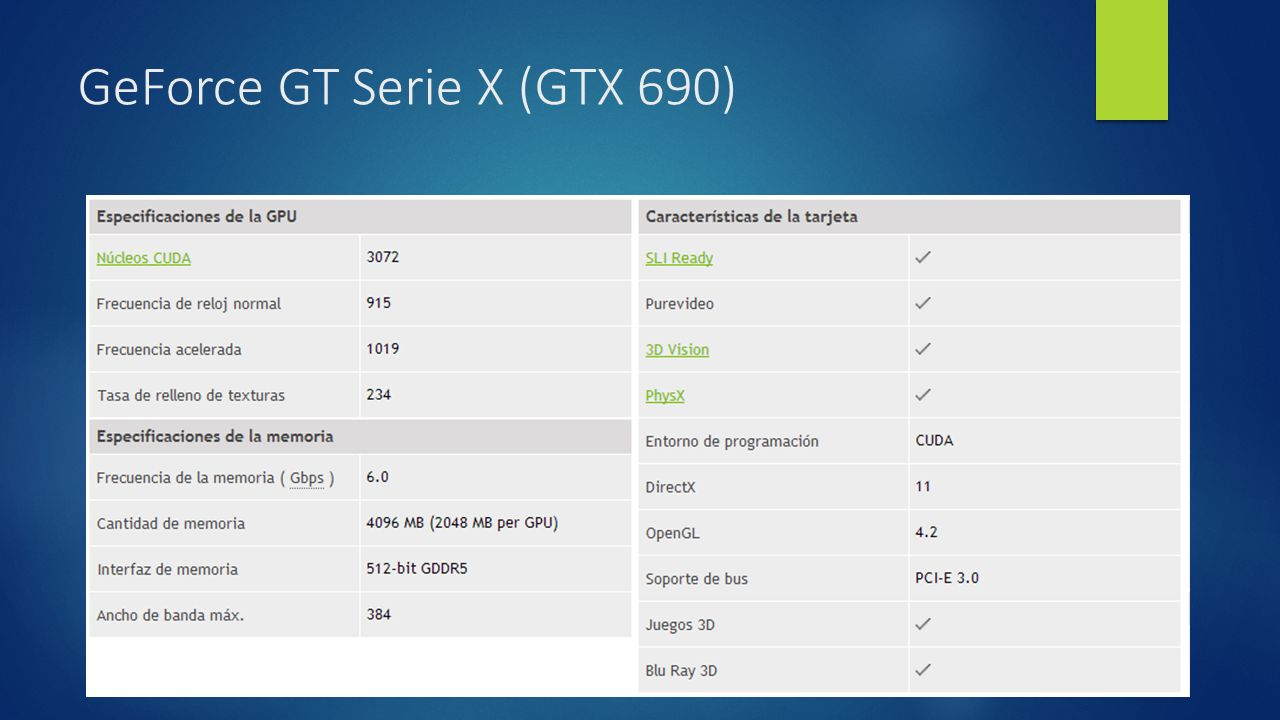 GeForce GT Serie X (GTX 690)