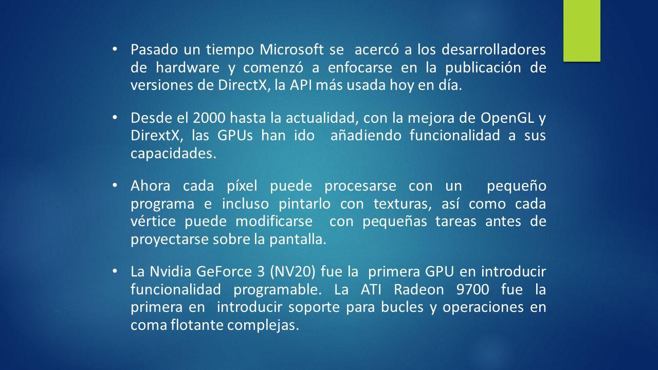 Pasado un tiempo Microsoft se acercó a los desarrolladores de hardware y comenzó a enfocarse en la publicación de versiones de DirectX, la API más usada hoy en día.