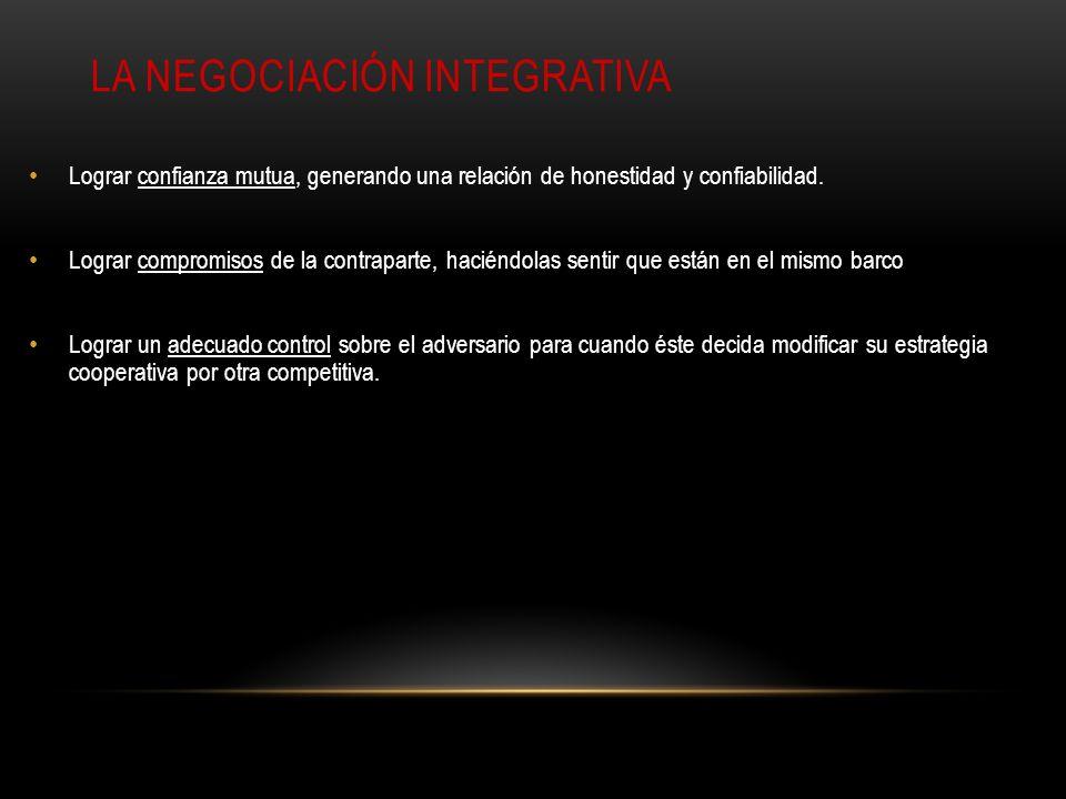 La negociación Integrativa