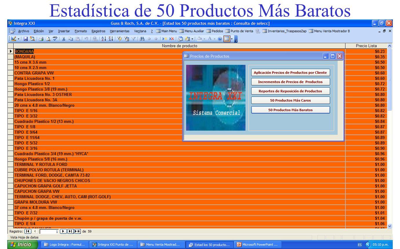 Estadística de 50 Productos Más Baratos