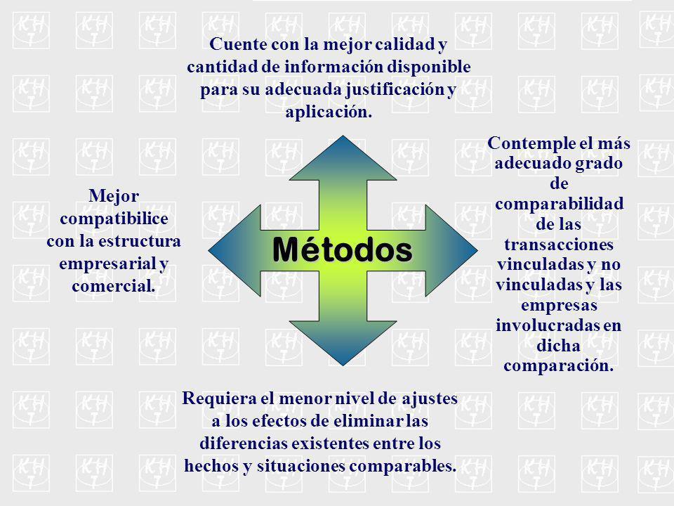 MÉTODOS ACEPTADOS POR LA LEY 25.063