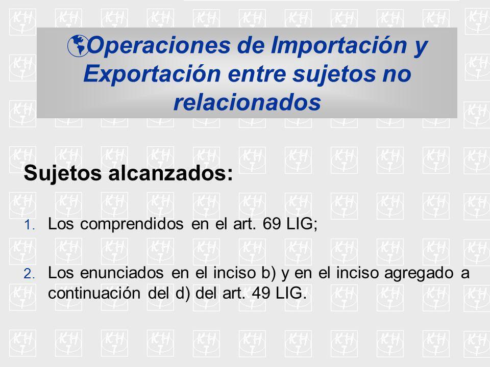 Aplicación del art. 15 LIG (Precios de Transferencia)