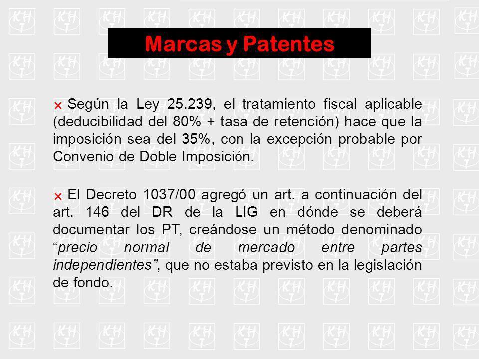 Marcas y Patentes: RG 1122