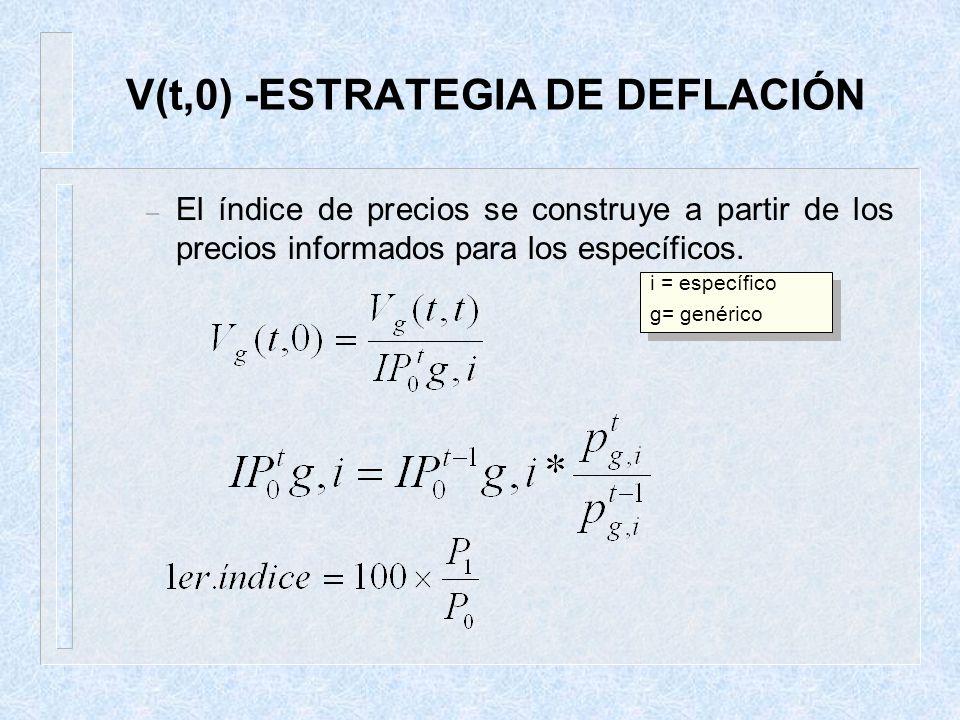 V(t,0) -ESTRATEGIA DE DEFLACIÓN