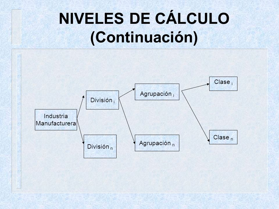 NIVELES DE CÁLCULO (Continuación)