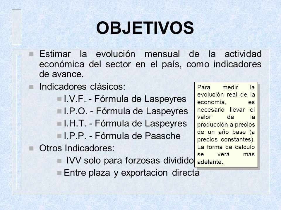 OBJETIVOS Estimar la evolución mensual de la actividad económica del sector en el país, como indicadores de avance.