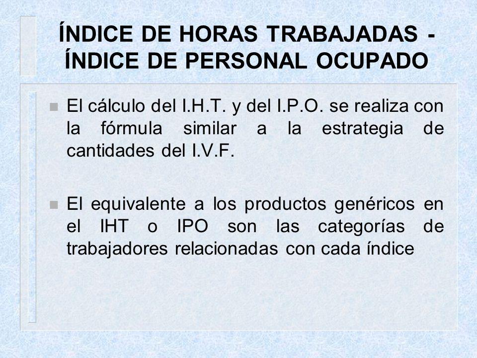 ÍNDICE DE HORAS TRABAJADAS - ÍNDICE DE PERSONAL OCUPADO