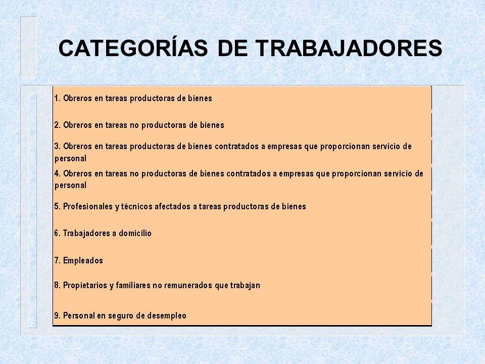 CATEGORÍAS DE TRABAJADORES
