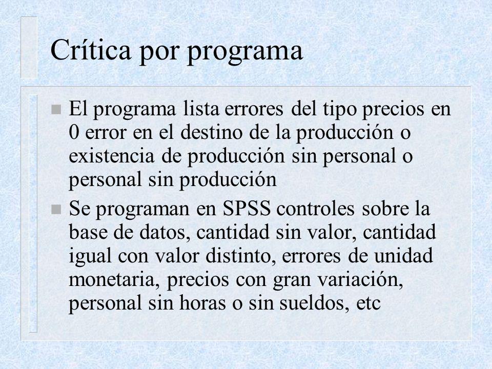 Crítica por programa