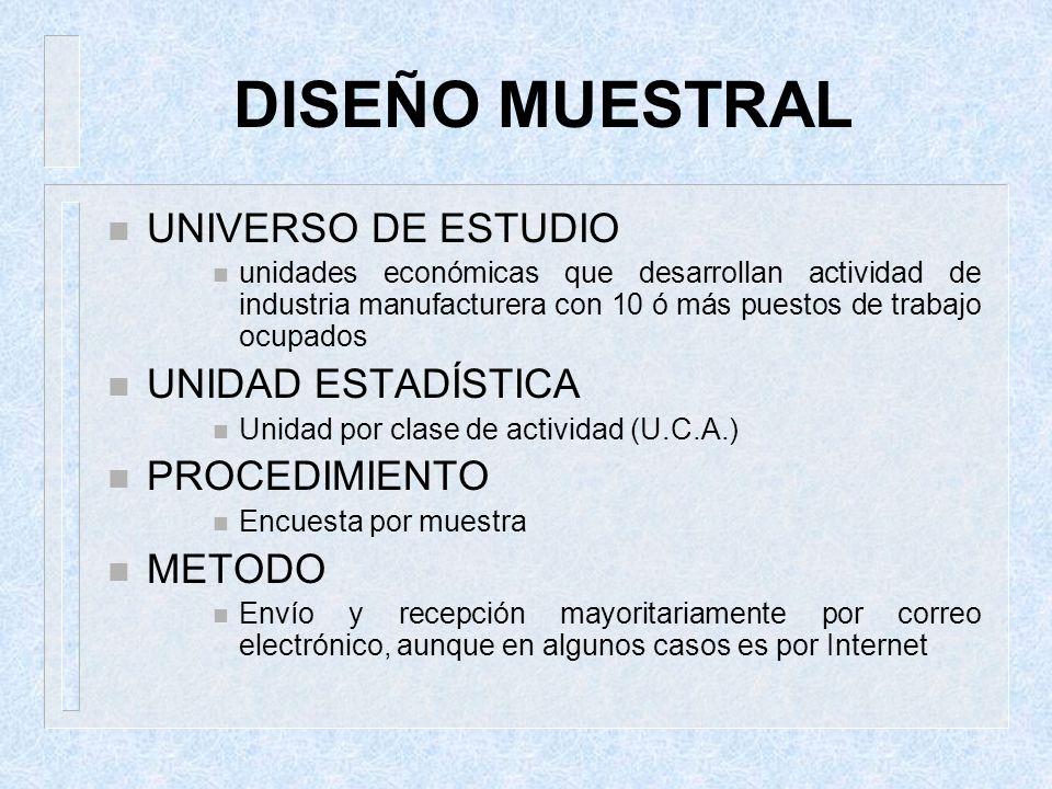DISEÑO MUESTRAL UNIVERSO DE ESTUDIO UNIDAD ESTADÍSTICA PROCEDIMIENTO