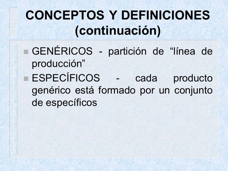 CONCEPTOS Y DEFINICIONES (continuación)