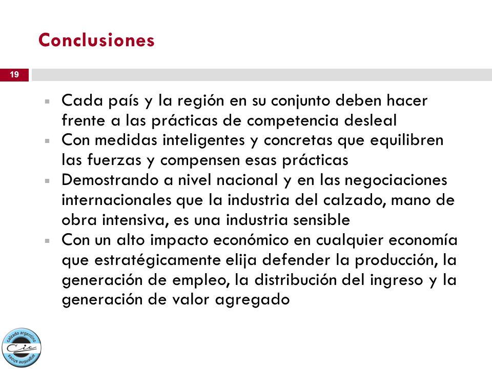 Conclusiones Cada país y la región en su conjunto deben hacer frente a las prácticas de competencia desleal.