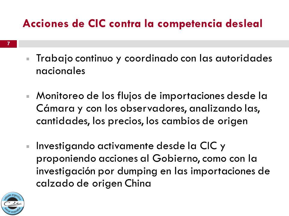 Acciones de CIC contra la competencia desleal