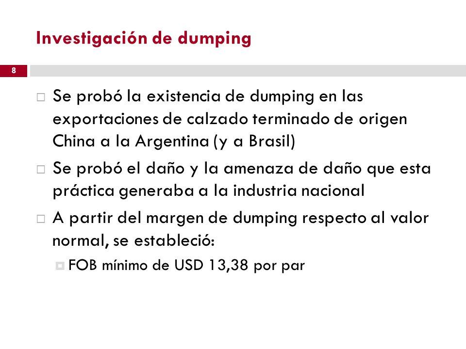 Investigación de dumping
