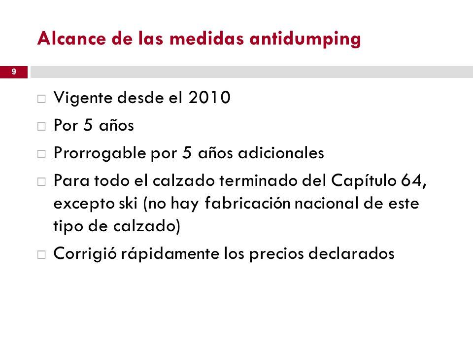 Alcance de las medidas antidumping