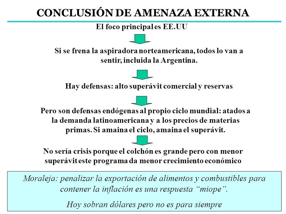 CONCLUSIÓN DE AMENAZA EXTERNA