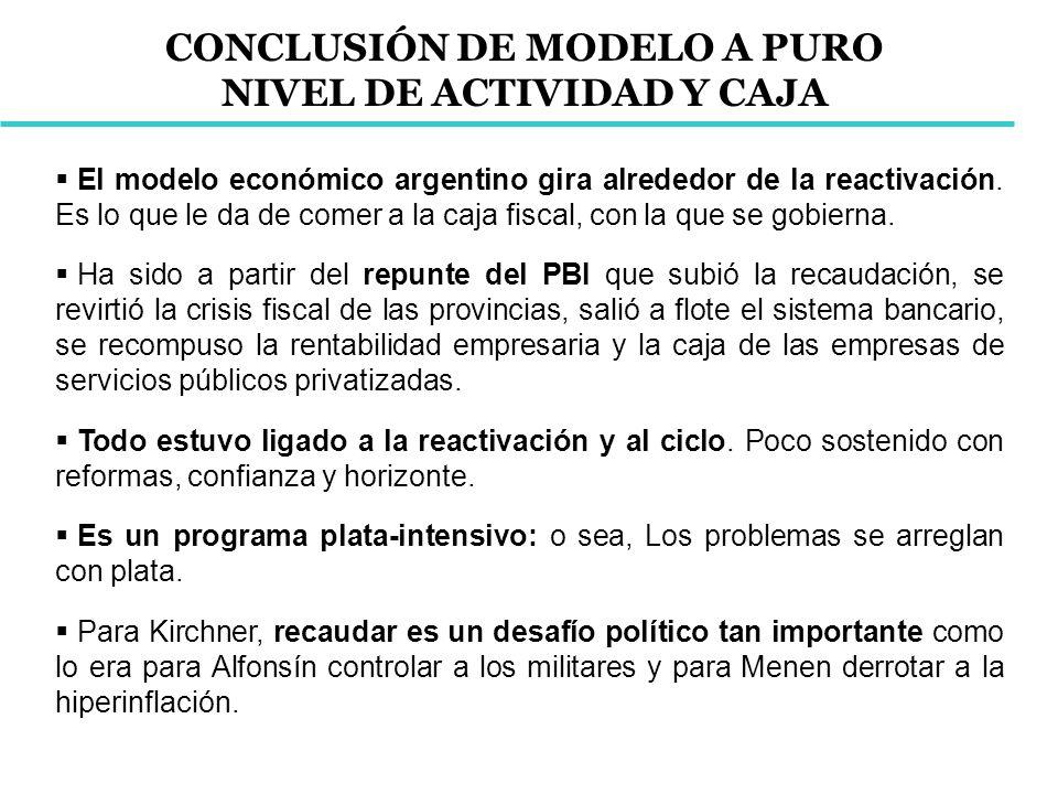 CONCLUSIÓN DE MODELO A PURO NIVEL DE ACTIVIDAD Y CAJA