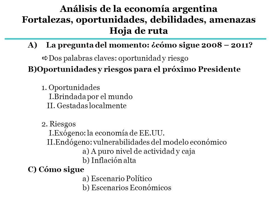 Análisis de la economía argentina Fortalezas, oportunidades, debilidades, amenazas Hoja de ruta