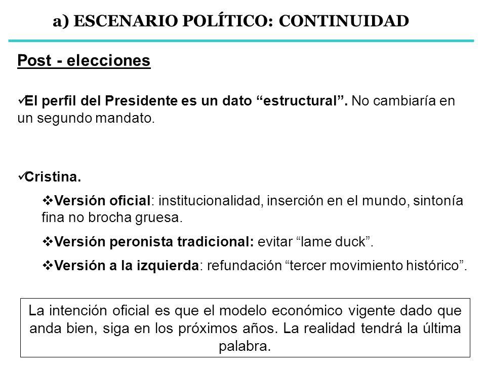 a) ESCENARIO POLÍTICO: CONTINUIDAD