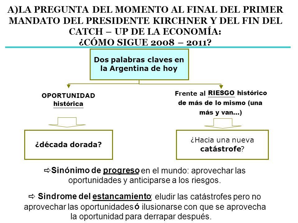 A)LA PREGUNTA DEL MOMENTO AL FINAL DEL PRIMER MANDATO DEL PRESIDENTE KIRCHNER Y DEL FIN DEL CATCH – UP DE LA ECONOMÍA: ¿CÓMO SIGUE 2008 – 2011