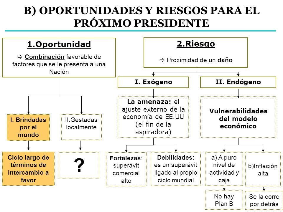 B) OPORTUNIDADES Y RIESGOS PARA EL PRÓXIMO PRESIDENTE 1.Oportunidad