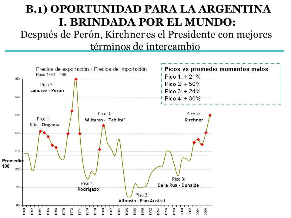 B.1) OPORTUNIDAD PARA LA ARGENTINA I. BRINDADA POR EL MUNDO: