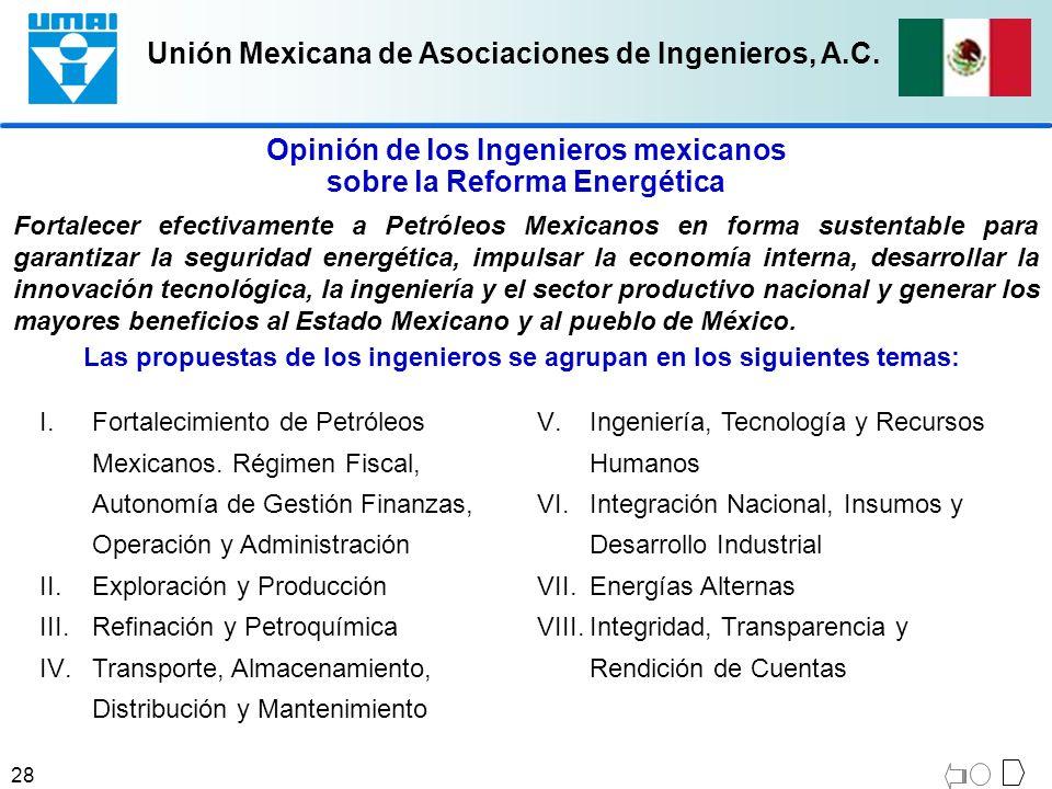 Opinión de los Ingenieros mexicanos sobre la Reforma Energética