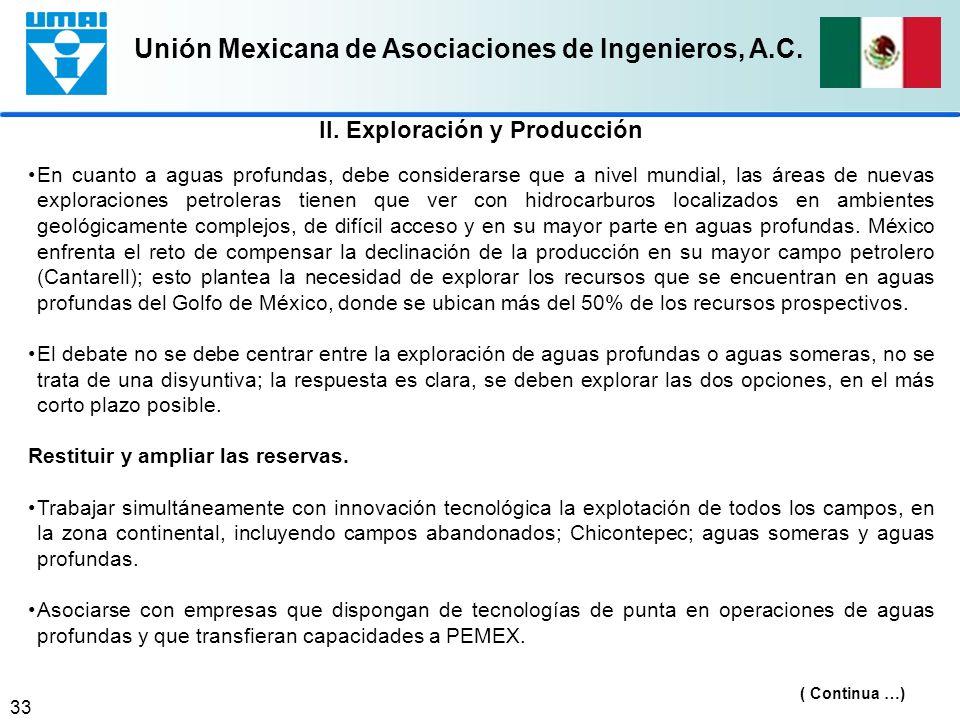 II. Exploración y Producción