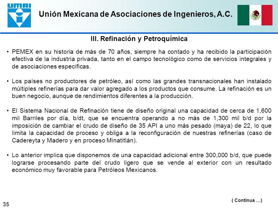 III. Refinación y Petroquímica