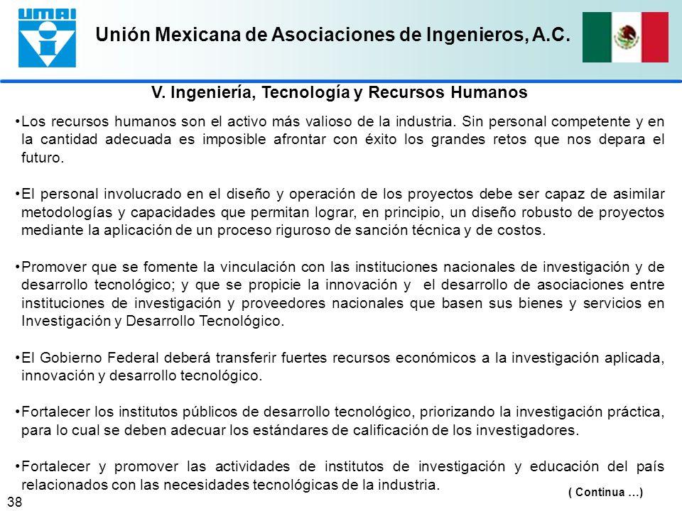 V. Ingeniería, Tecnología y Recursos Humanos