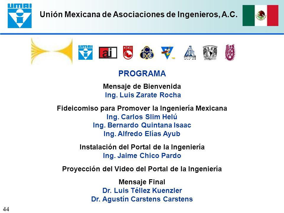 PROGRAMA Mensaje de Bienvenida Ing. Luis Zarate Rocha