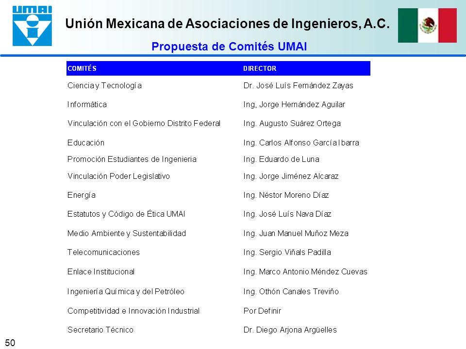 Propuesta de Comités UMAI