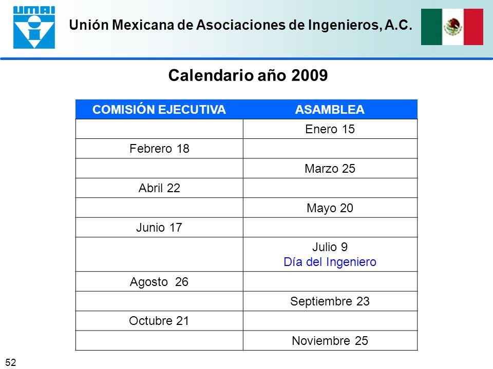 Calendario año 2009 COMISIÓN EJECUTIVA ASAMBLEA Enero 15 Febrero 18