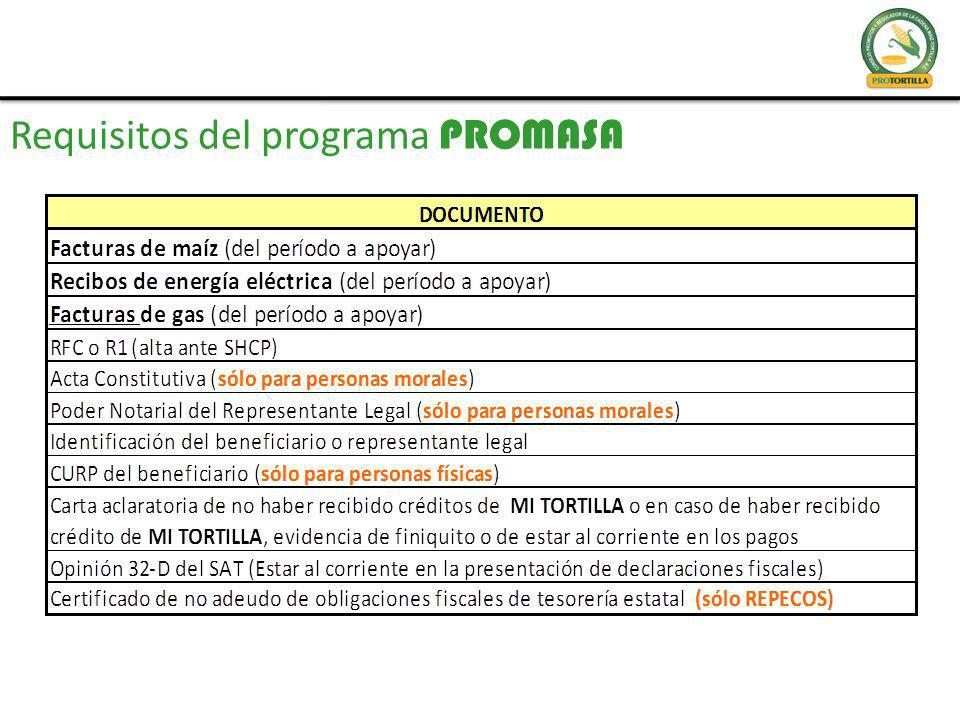 Requisitos del programa PROMASA