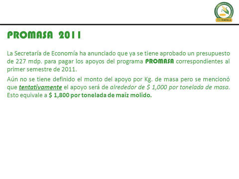 PROMASA 2011