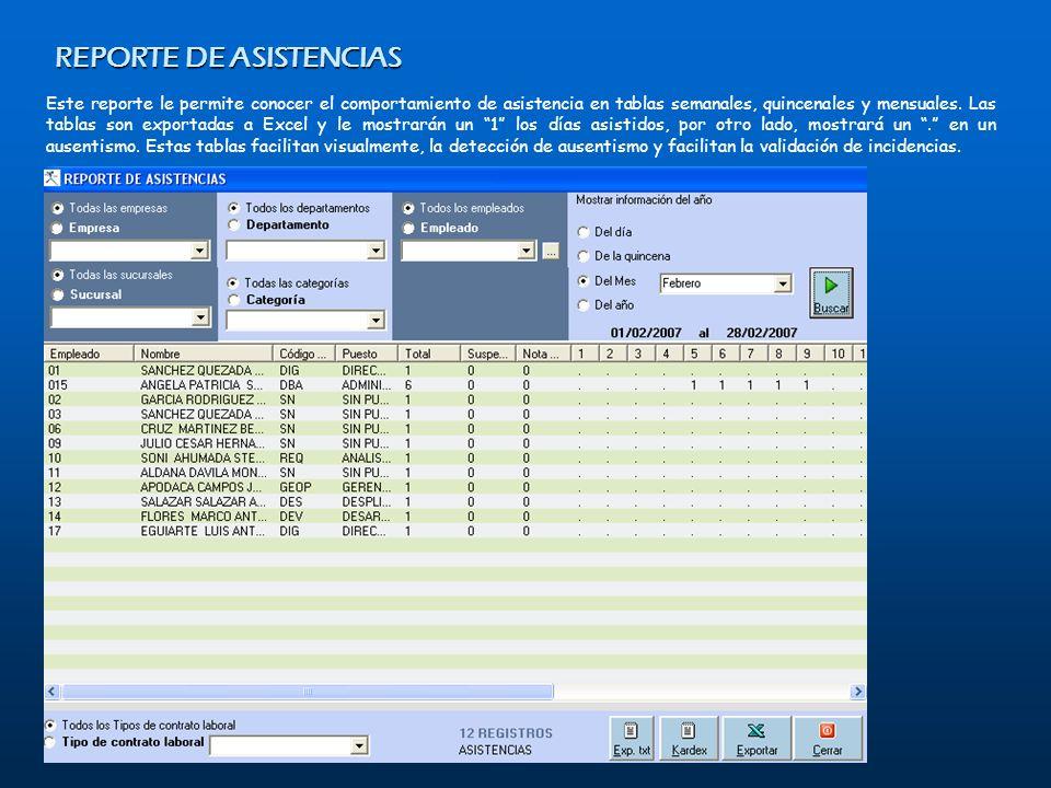 REPORTE DE ASISTENCIAS