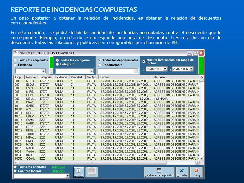 REPORTE DE INCIDENCIAS COMPUESTAS