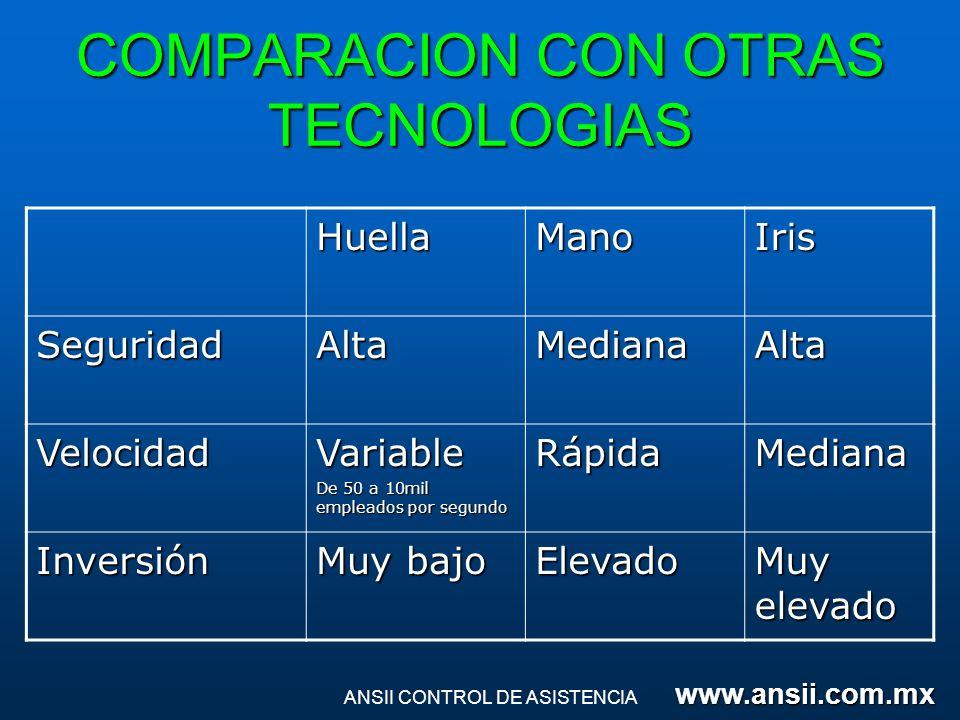 COMPARACION CON OTRAS TECNOLOGIAS