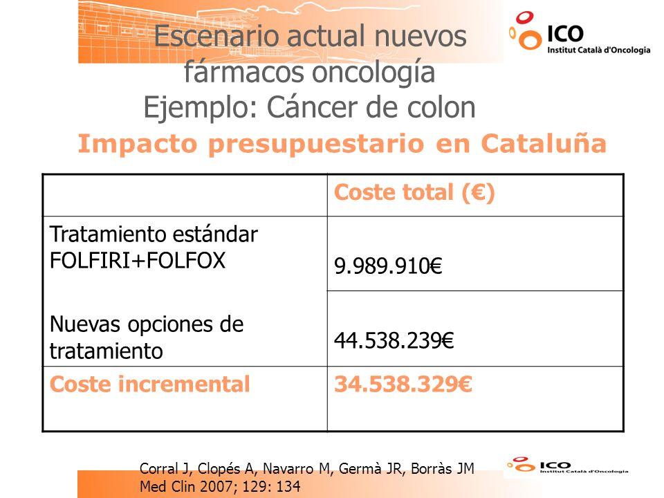 Escenario actual nuevos fármacos oncología Ejemplo: Cáncer de colon
